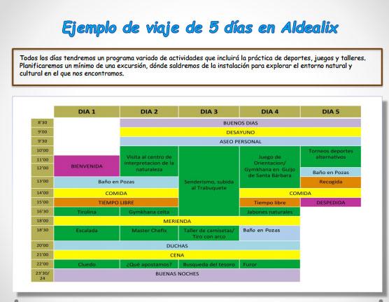 VIAJES FIN DE CURSO Y EXCURSIONES EN ALDEALIX 2020