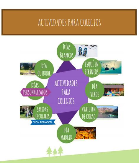 ACTIVIDADES PARA COLEGIOS EL COLLADITO 2022